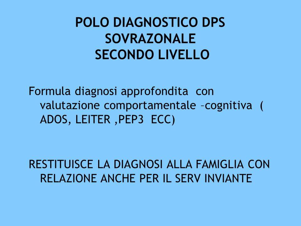 POLO DIAGNOSTICO DPS SOVRAZONALE SECONDO LIVELLO Formula diagnosi approfondita con valutazione comportamentale –cognitiva ( ADOS, LEITER,PEP3 ECC) RESTITUISCE LA DIAGNOSI ALLA FAMIGLIA CON RELAZIONE ANCHE PER IL SERV INVIANTE