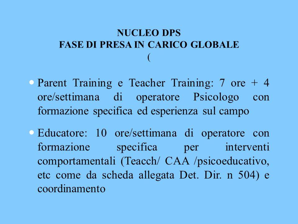 NUCLEO DPS FASE DI PRESA IN CARICO GLOBALE ( Parent Training e Teacher Training: 7 ore + 4 ore/settimana di operatore Psicologo con formazione specifi