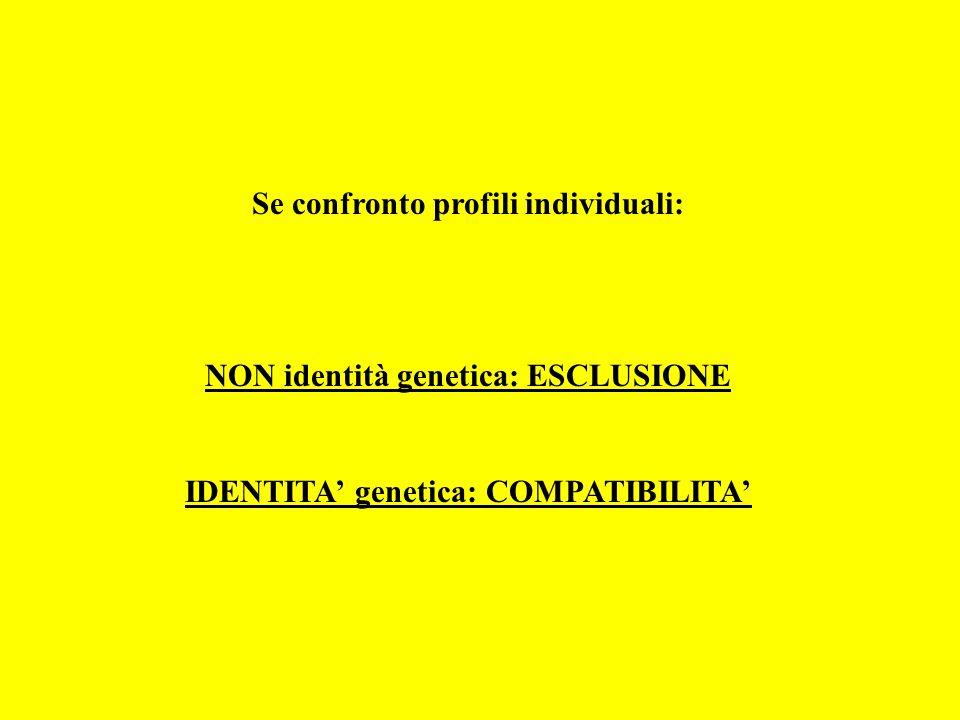 Se confronto profili individuali: NON identità genetica: ESCLUSIONE IDENTITA' genetica: COMPATIBILITA'