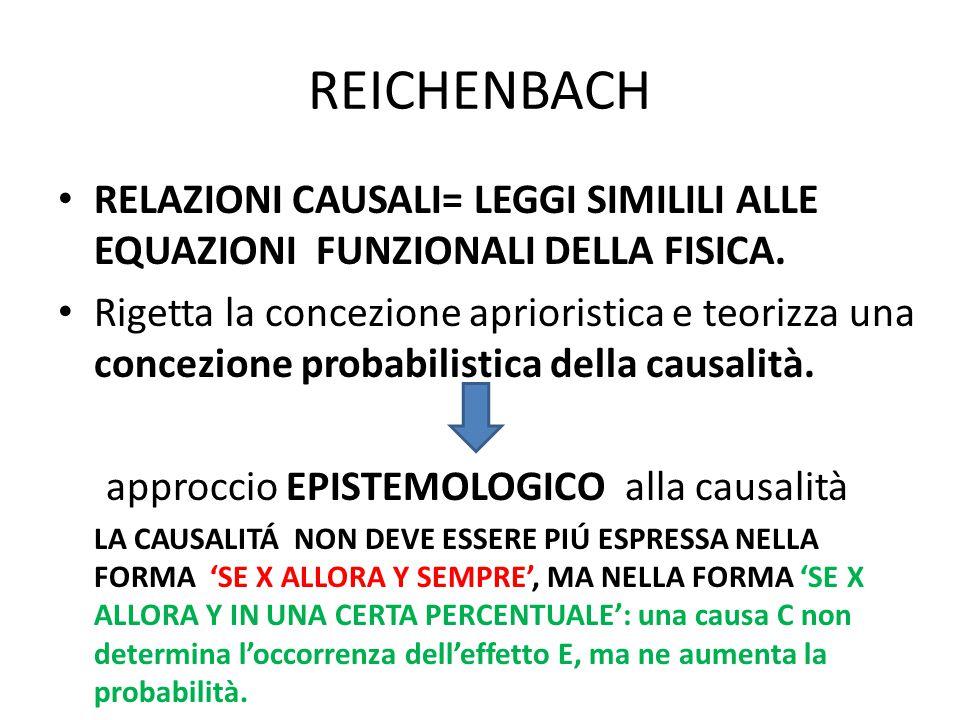 FISICA XIX-XX sec.TEORIA DEI QUANTI DI PLANCK, PRINCIPIO DI INDETERMINAZIONE DI HEISENBERG.