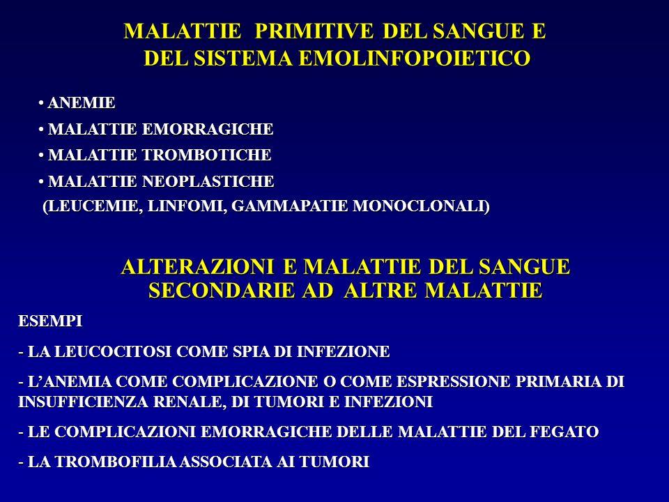 MALATTIE PRIMITIVE DEL SANGUE E DEL SISTEMA EMOLINFOPOIETICO DEL SISTEMA EMOLINFOPOIETICO ANEMIE ANEMIE MALATTIE EMORRAGICHE MALATTIE EMORRAGICHE MALA