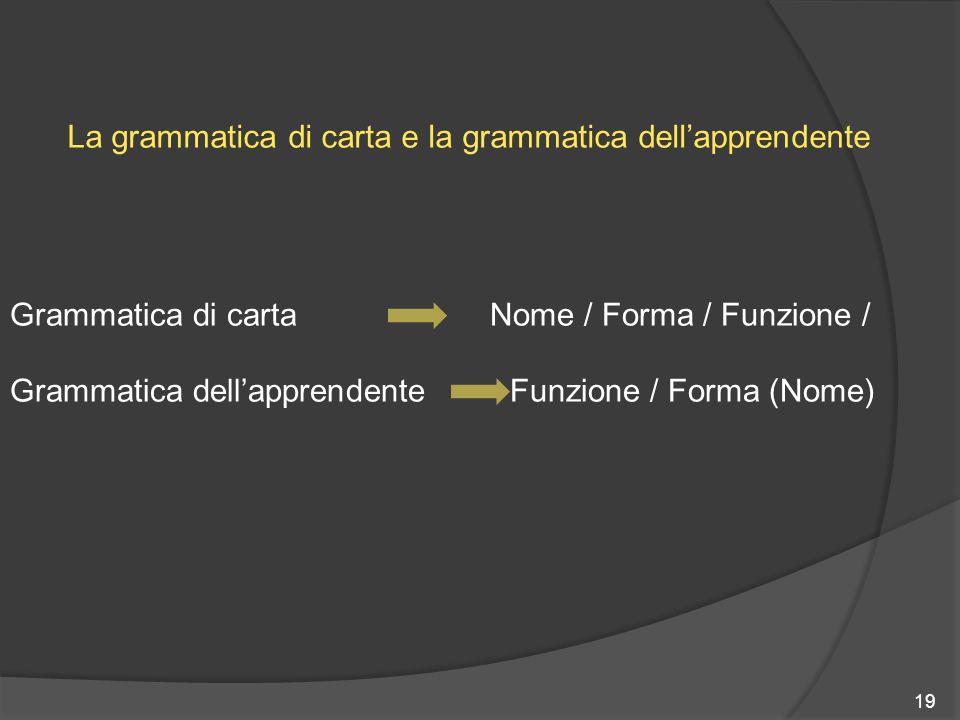 19 La grammatica di carta e la grammatica dell'apprendente Grammatica di carta Nome / Forma / Funzione / Grammatica dell'apprendente Funzione / Forma (Nome)