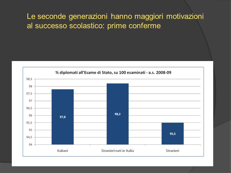 Le seconde generazioni hanno maggiori motivazioni al successo scolastico: prime conferme