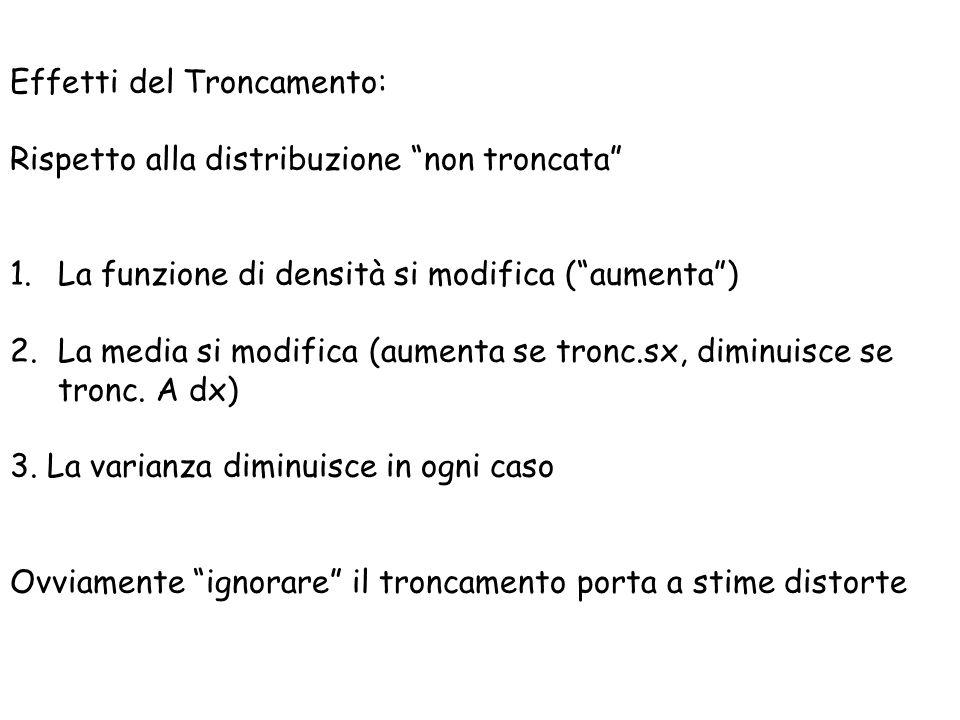 """Effetti del Troncamento: Rispetto alla distribuzione """"non troncata"""" 1.La funzione di densità si modifica (""""aumenta"""") 2.La media si modifica (aumenta s"""
