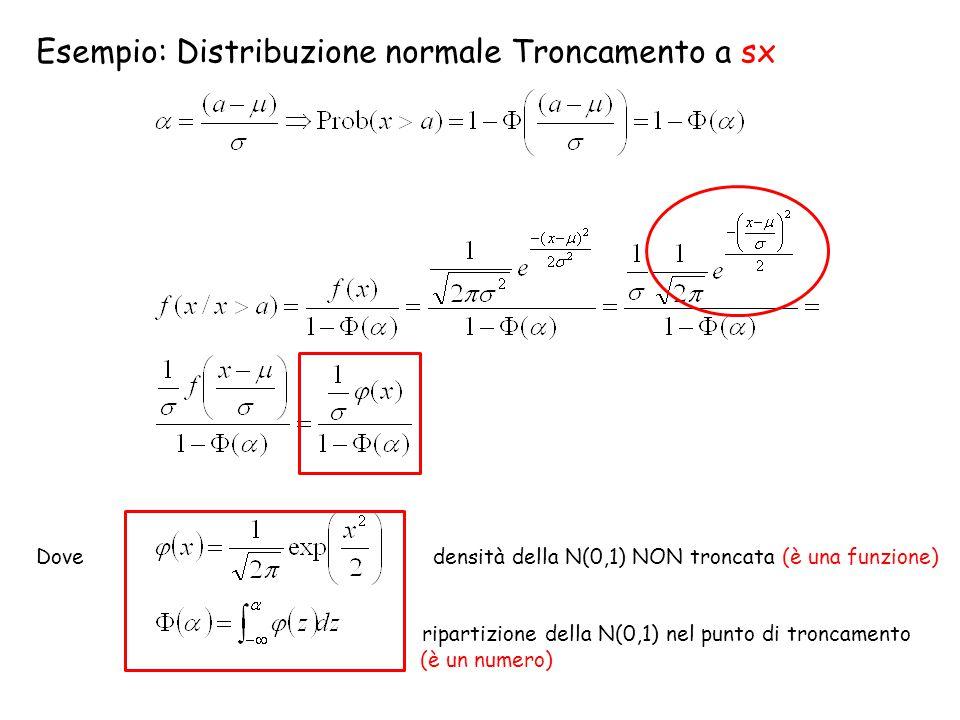 Esempio: Distribuzione normale Troncamento a sx Dove densità della N(0,1) NON troncata (è una funzione) ripartizione della N(0,1) nel punto di troncam