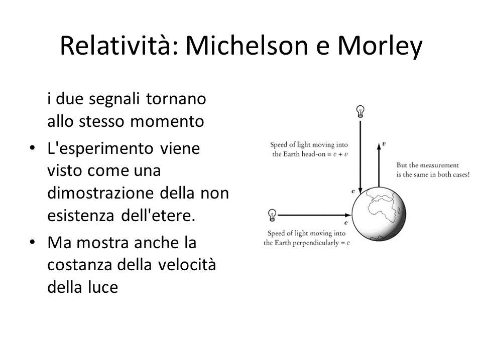 Relatività: Michelson e Morley i due segnali tornano allo stesso momento L esperimento viene visto come una dimostrazione della non esistenza dell etere.