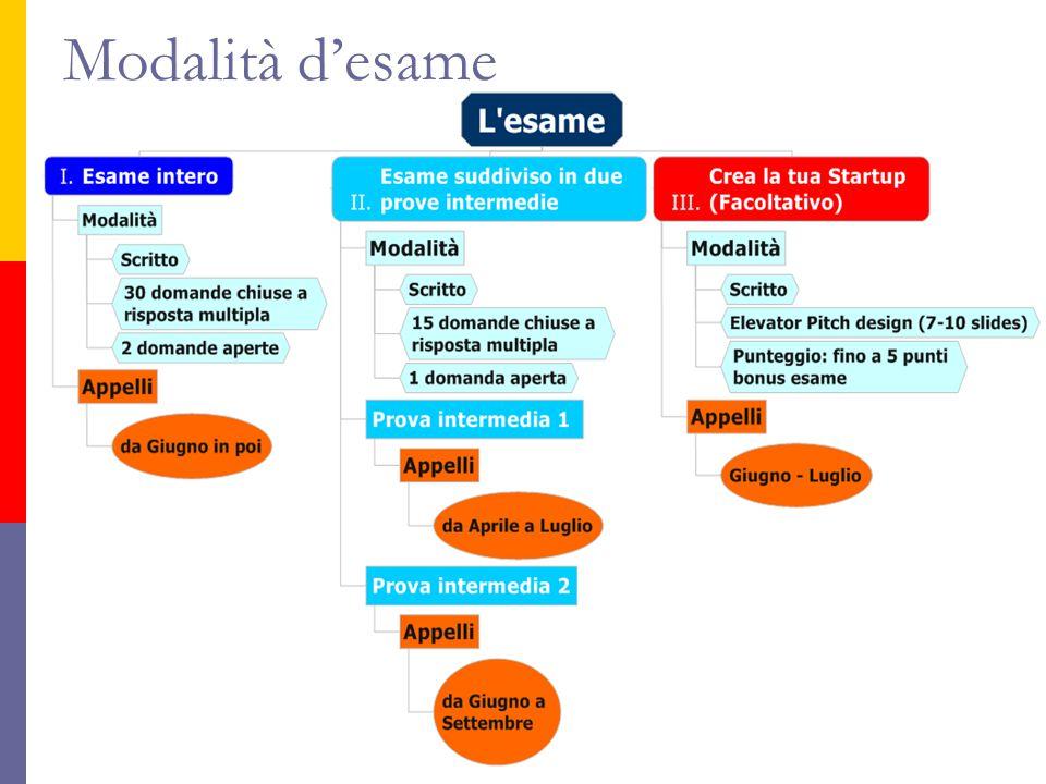 Modalità d'esame A.A. 2013-2014 Francesca Cabiddu13