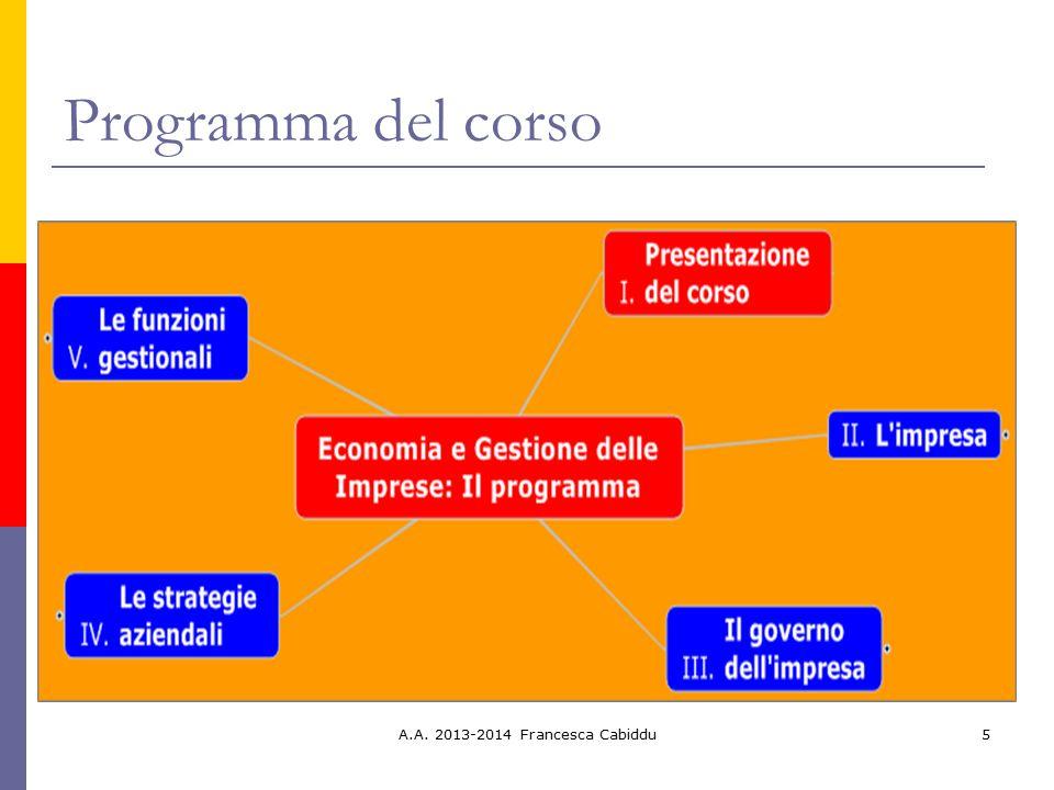 6 Programma del corso (prima parte) L'IMPRESA 1.L'impresa quale sistema 2.
