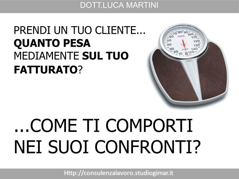 Http://consulenzalavoro.studiogimar.it DOTT.LUCA MARTINI...QUANTO FATTURATO GESTISCE INVECE UN TUO COLLABORATORE?...E NEI SUOI CONFRONTI COME TI COMPORTI?