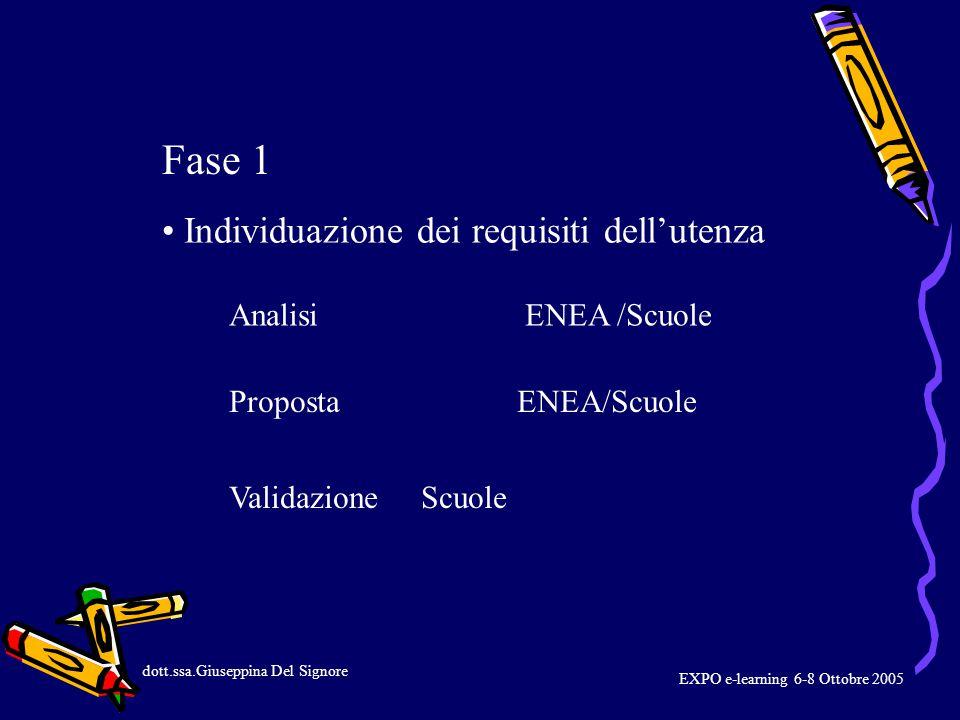 Individuazione dei requisiti dell'utenza Analisi ENEA /Scuole Validazione Scuole PropostaENEA/Scuole Fase 1 dott.ssa.Giuseppina Del Signore EXPO e-learning 6-8 Ottobre 2005