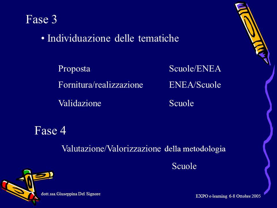 Individuazione delle tematiche PropostaScuole/ENEA Validazione Scuole Fornitura/realizzazione ENEA/Scuole Fase 3 dott.ssa.Giuseppina Del Signore Valutazione/Valorizzazione della metodologia Fase 4 Scuole EXPO e-learning 6-8 Ottobre 2005