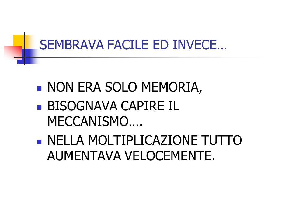 SEMBRAVA FACILE ED INVECE… NON ERA SOLO MEMORIA, BISOGNAVA CAPIRE IL MECCANISMO….