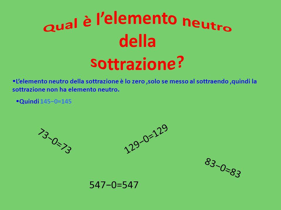 L'elemento neutro della sottrazione è lo zero,solo se messo al sottraendo,quindi la sottrazione non ha elemento neutro.  Quindi 145−0=145 73−0=73 1