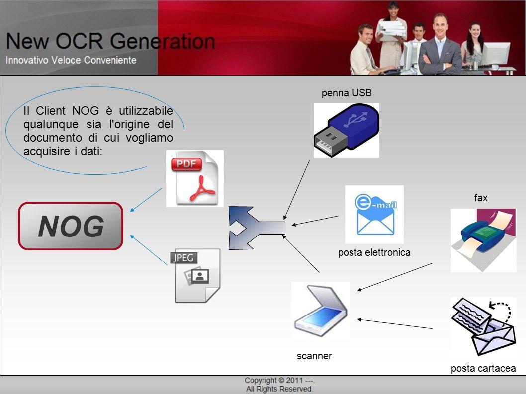 NOG Il Client NOG è utilizzabile qualunque sia l origine del documento di cui vogliamo acquisire i dati: fax posta cartacea scanner posta elettronica penna USB