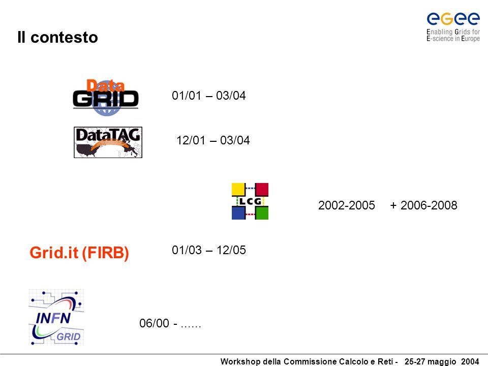 Workshop della Commissione Calcolo e Reti - 25-27 maggio 2004 Il contesto 01/01 – 03/04 12/01 – 03/04 2002-2005 + 2006-2008 06/00 -......