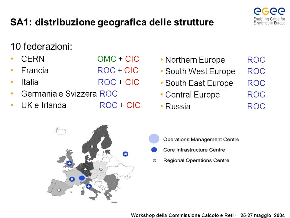 Workshop della Commissione Calcolo e Reti - 25-27 maggio 2004 SA1: distribuzione geografica delle strutture 10 federazioni: CERN OMC + CIC Francia ROC + CIC Italia ROC + CIC Germania e Svizzera ROC UK e Irlanda ROC + CIC Northern EuropeROC South West EuropeROC South East EuropeROC Central EuropeROC RussiaROC