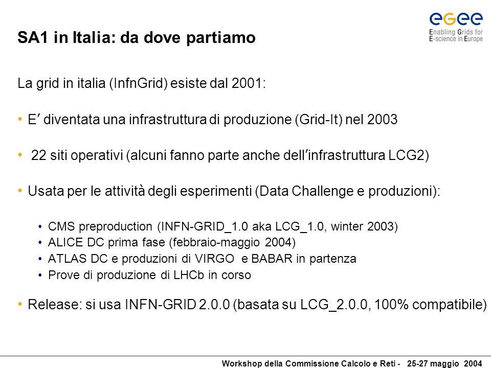 Workshop della Commissione Calcolo e Reti - 25-27 maggio 2004 SA1 in Italia: da dove partiamo La grid in italia (InfnGrid) esiste dal 2001: E ' diventata una infrastruttura di produzione (Grid-It) nel 2003 22 siti operativi (alcuni fanno parte anche dell ' infrastruttura LCG2) Usata per le attivit à degli esperimenti (Data Challenge e produzioni): CMS preproduction (INFN-GRID_1.0 aka LCG_1.0, winter 2003) ALICE DC prima fase (febbraio-maggio 2004) ATLAS DC e produzioni di VIRGO e BABAR in partenza Prove di produzione di LHCb in corso Release: si usa INFN-GRID 2.0.0 (basata su LCG_2.0.0, 100% compatibile)