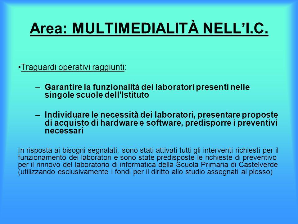 Area: MULTIMEDIALITÀ NELL'I.C.