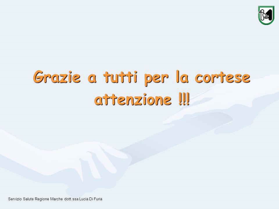 Grazie a tutti per la cortese attenzione !!! Servizio Salute Regione Marche dott.ssa Lucia Di Furia