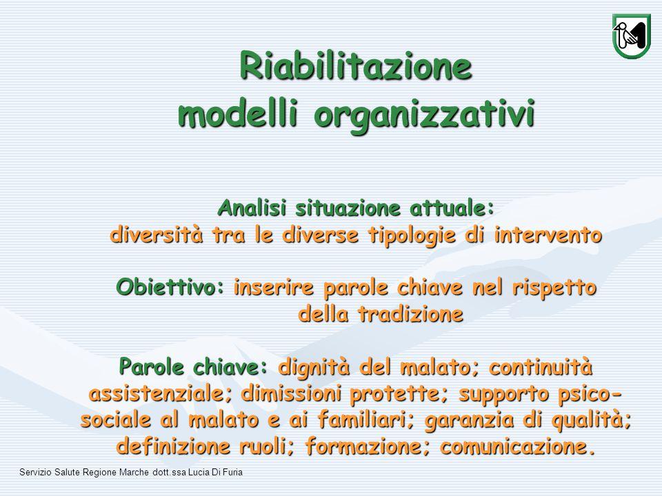 Riabilitazione: modello marchigiano 1.recupero risorse e progressività investimenti 2.