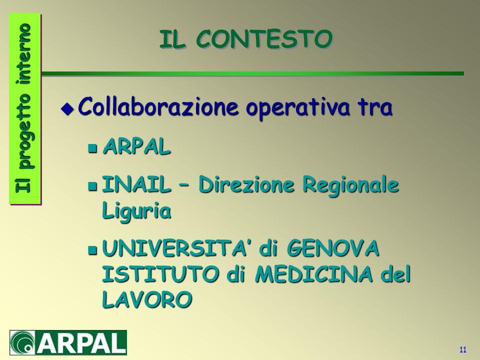 11 IL CONTESTO  Collaborazione operativa tra ARPAL ARPAL INAIL – Direzione Regionale Liguria INAIL – Direzione Regionale Liguria UNIVERSITA' di GENOV
