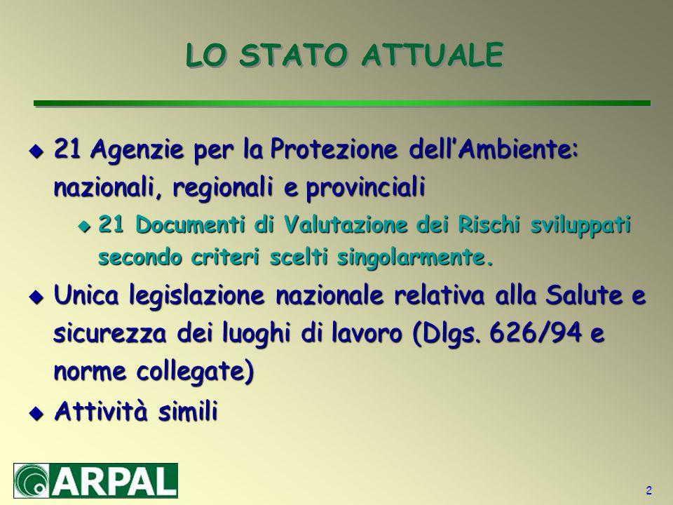 2 LO STATO ATTUALE  21 Agenzie per la Protezione dell'Ambiente: nazionali, regionali e provinciali  21 Documenti di Valutazione dei Rischi sviluppati secondo criteri scelti singolarmente.