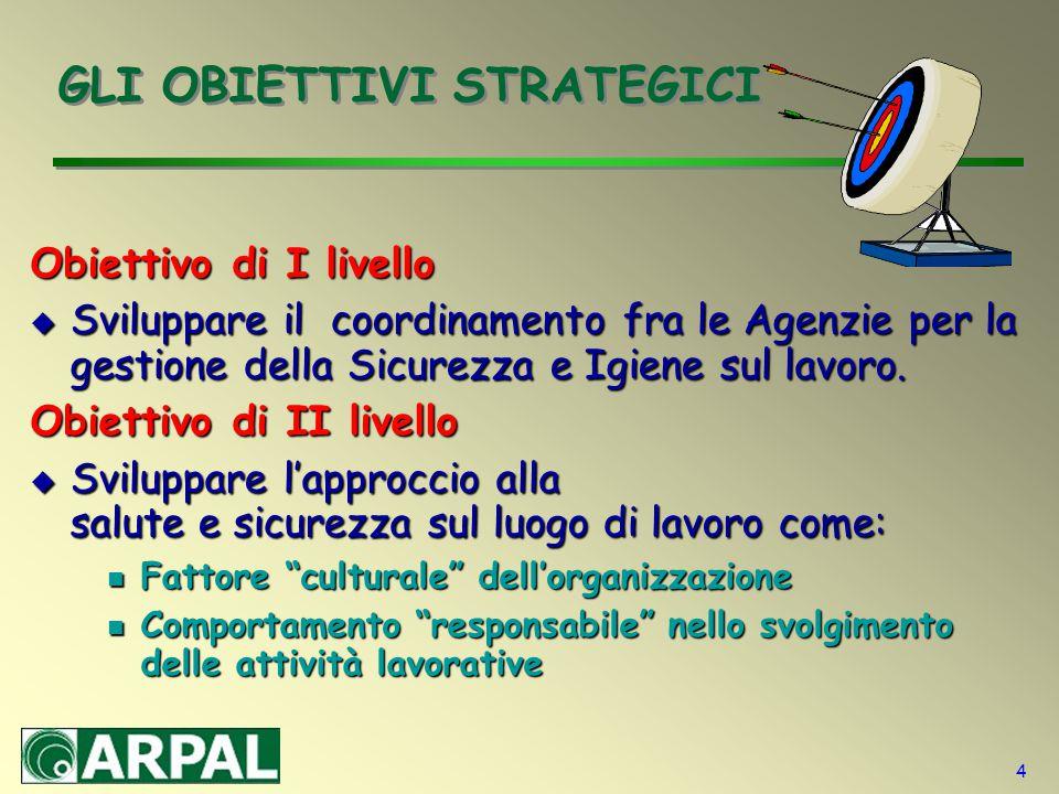 4 GLI OBIETTIVI STRATEGICI Obiettivo di I livello  Sviluppare il coordinamento fra le Agenzie per la gestione della Sicurezza e Igiene sul lavoro. Ob