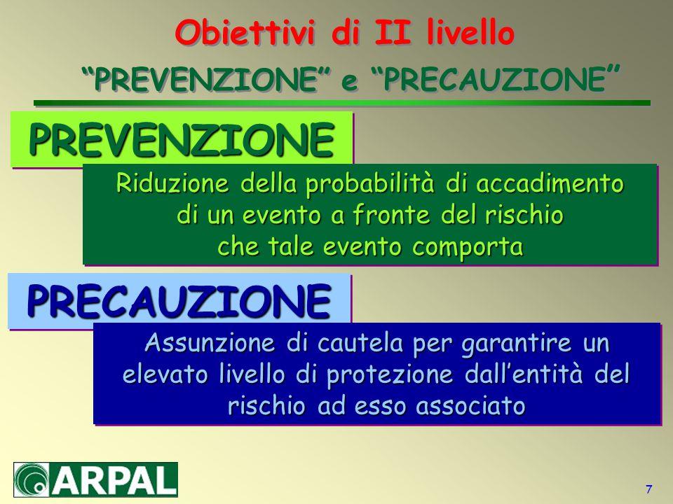 7 Obiettivi di II livello PREVENZIONE e PRECAUZIONE PREVENZIONEPREVENZIONE Riduzione della probabilità di accadimento di un evento a fronte del rischio che tale evento comporta PRECAUZIONEPRECAUZIONE Assunzione di cautela per garantire un elevato livello di protezione dall'entità del rischio ad esso associato