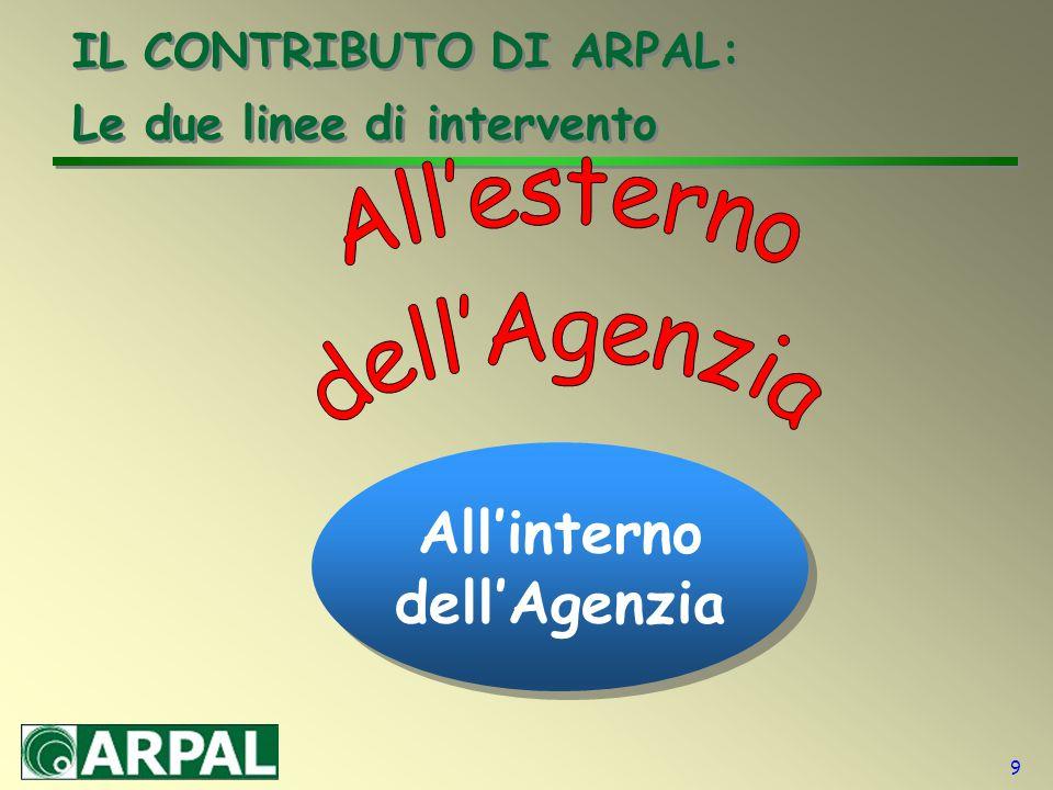 9 IL CONTRIBUTO DI ARPAL: Le due linee di intervento All'interno dell'Agenzia
