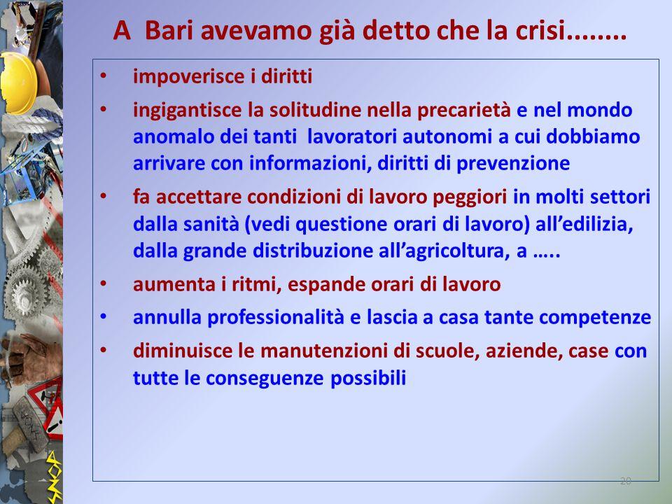 A Bari avevamo già detto che la crisi........