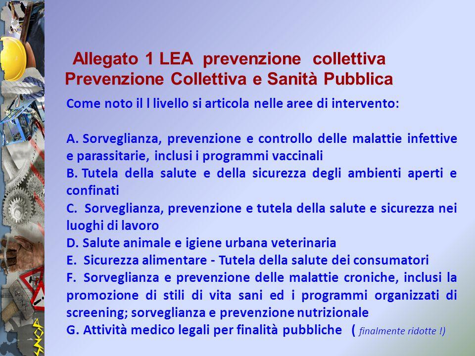 Allegato 1 LEA prevenzione collettiva Prevenzione Collettiva e Sanità Pubblica Come noto il l livello si articola nelle aree di intervento: A.