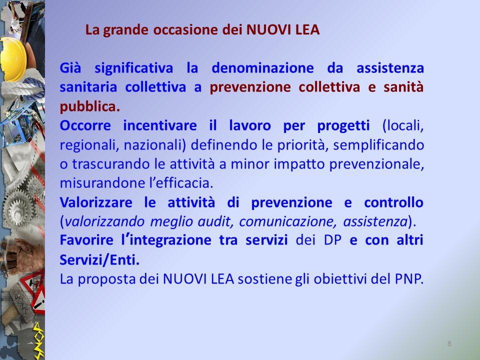 8 La grande occasione dei NUOVI LEA Già significativa la denominazione da assistenza sanitaria collettiva a prevenzione collettiva e sanità pubblica.