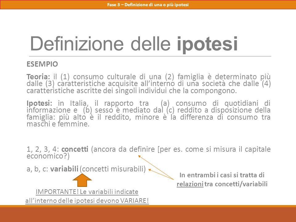 Definizione delle ipotesi ESEMPIO Teoria: il (1) consumo culturale di una (2) famiglia è determinato più dalle (3) caratteristiche acquisite all'inter