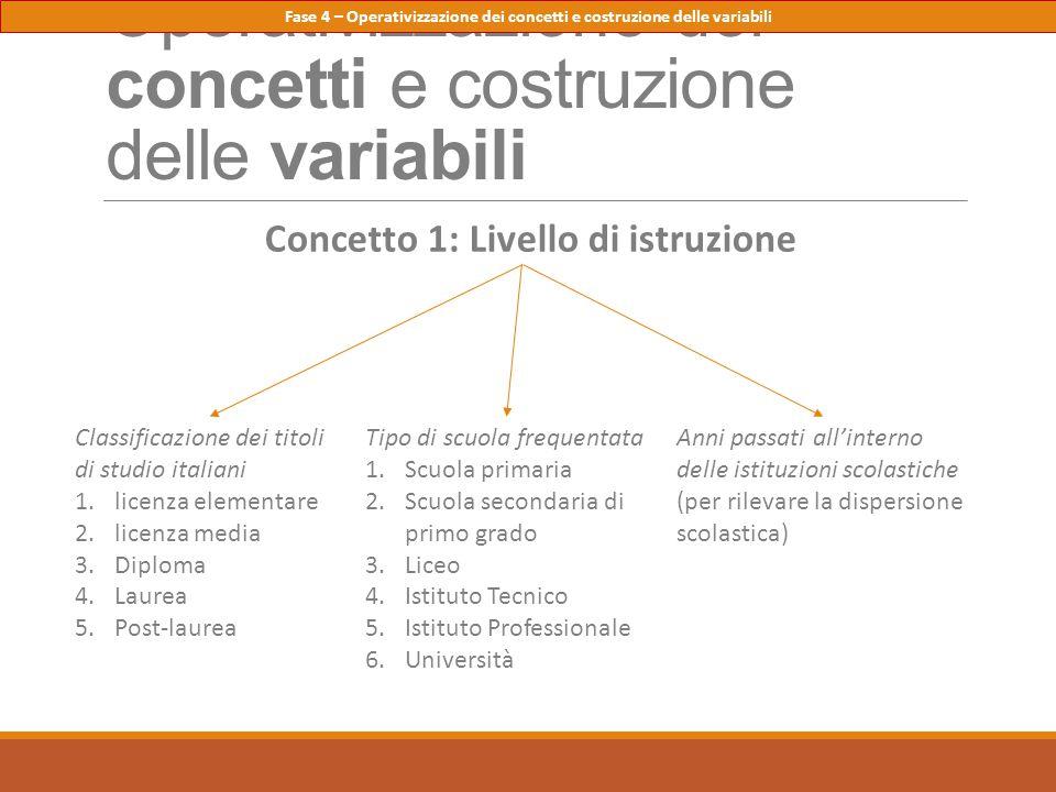 Operativizzazione dei concetti e costruzione delle variabili Concetto 1: Livello di istruzione Fase 4 – Operativizzazione dei concetti e costruzione d