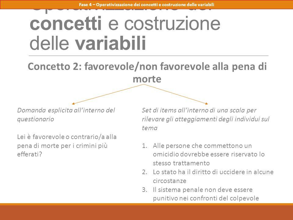 Operativizzazione dei concetti e costruzione delle variabili Concetto 2: favorevole/non favorevole alla pena di morte Fase 4 – Operativizzazione dei c