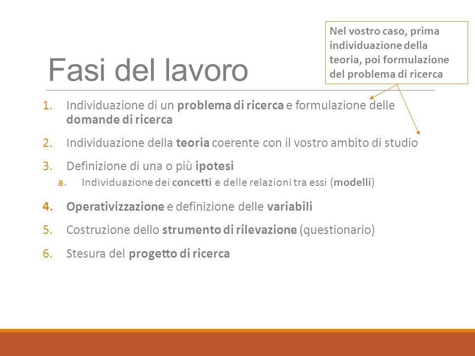 Fasi del lavoro 1.Individuazione di un problema di ricerca e formulazione delle domande di ricerca 2.Individuazione della teoria coerente con il vostr
