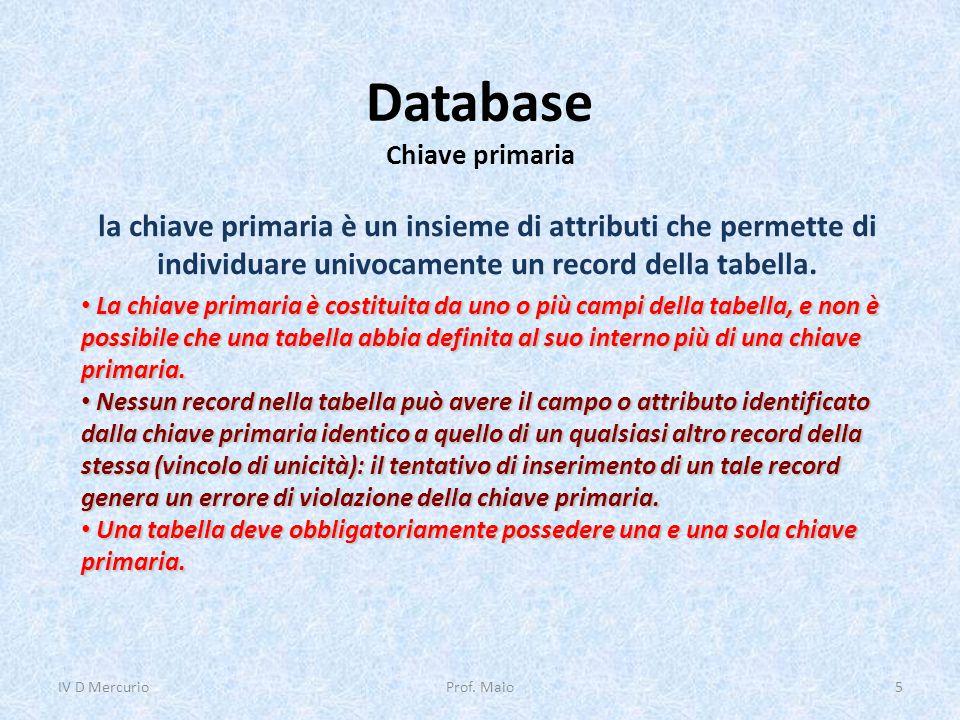 Database Chiave primaria IV D Mercurio5Prof. Maio la chiave primaria è un insieme di attributi che permette di individuare univocamente un record dell