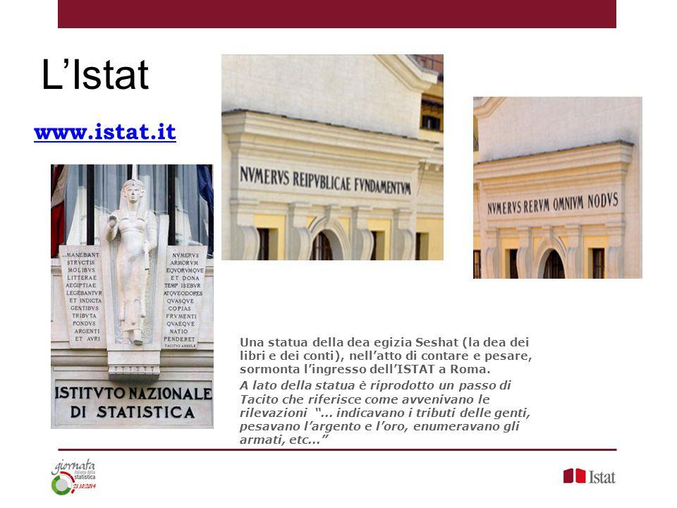 www.istat.it L'Istat Una statua della dea egizia Seshat (la dea dei libri e dei conti), nell'atto di contare e pesare, sormonta l'ingresso dell'ISTAT