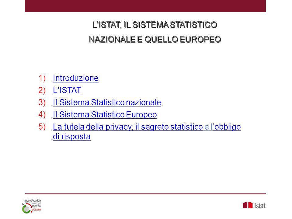 1)IntroduzioneIntroduzione 2)L'ISTATL'ISTAT 3)Il Sistema Statistico nazionaleIl Sistema Statistico nazionale 4)Il Sistema Statistico EuropeoIl Sistema