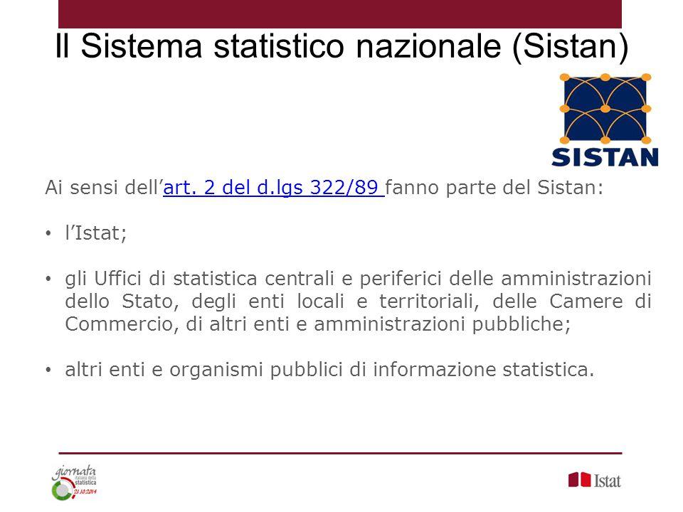 Ai sensi dell'art. 2 del d.lgs 322/89 fanno parte del Sistan:art. 2 del d.lgs 322/89 l'Istat; gli Uffici di statistica centrali e periferici delle amm