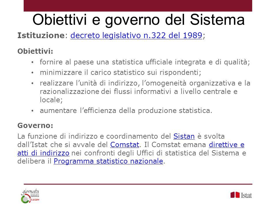 Istituzione: decreto legislativo n.322 del 1989;decreto legislativo n.322 del 1989 Obiettivi: fornire al paese una statistica ufficiale integrata e di