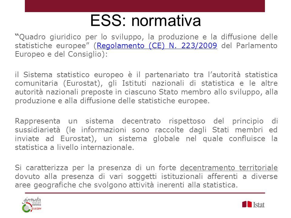 """""""Quadro giuridico per lo sviluppo, la produzione e la diffusione delle statistiche europee"""" (Regolamento (CE) N. 223/2009 del Parlamento Europeo e del"""