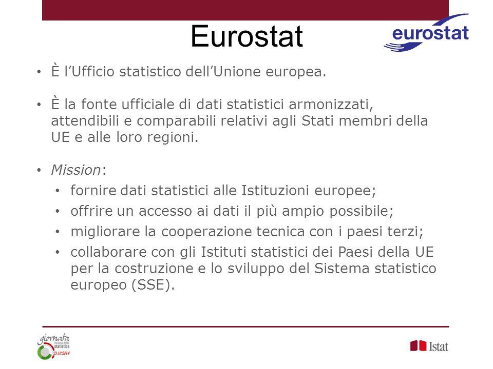 È l'Ufficio statistico dell'Unione europea. È la fonte ufficiale di dati statistici armonizzati, attendibili e comparabili relativi agli Stati membri