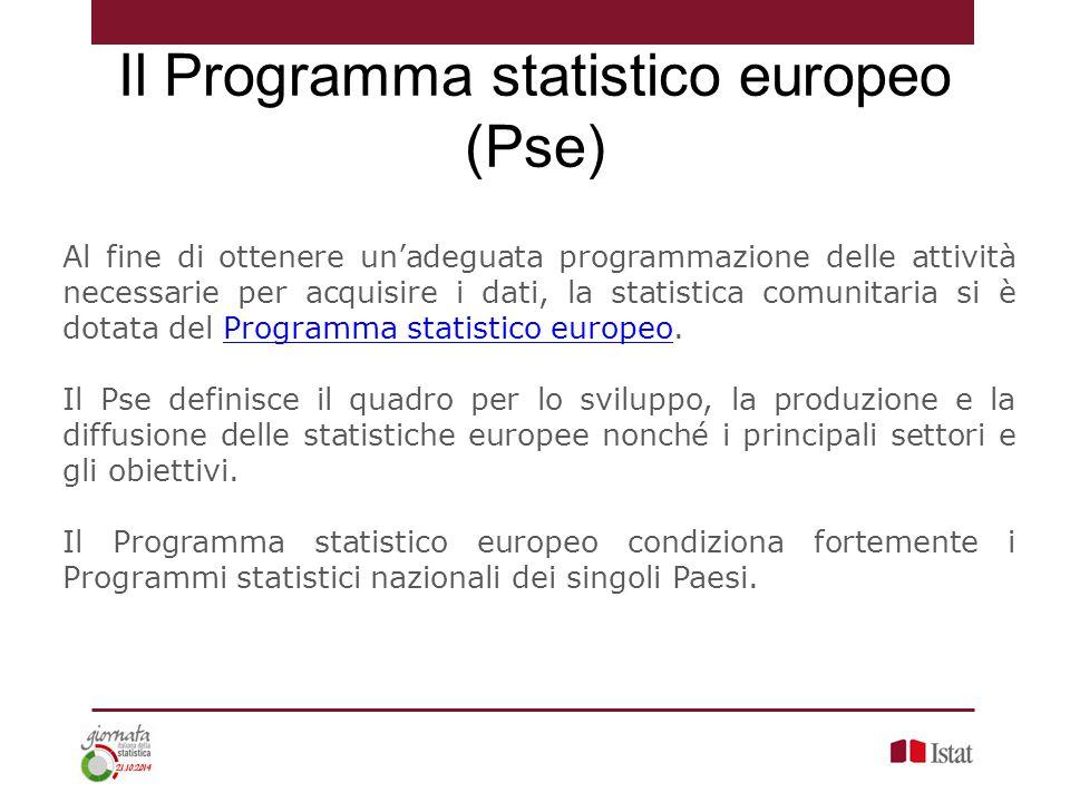 Al fine di ottenere un'adeguata programmazione delle attività necessarie per acquisire i dati, la statistica comunitaria si è dotata del Programma sta
