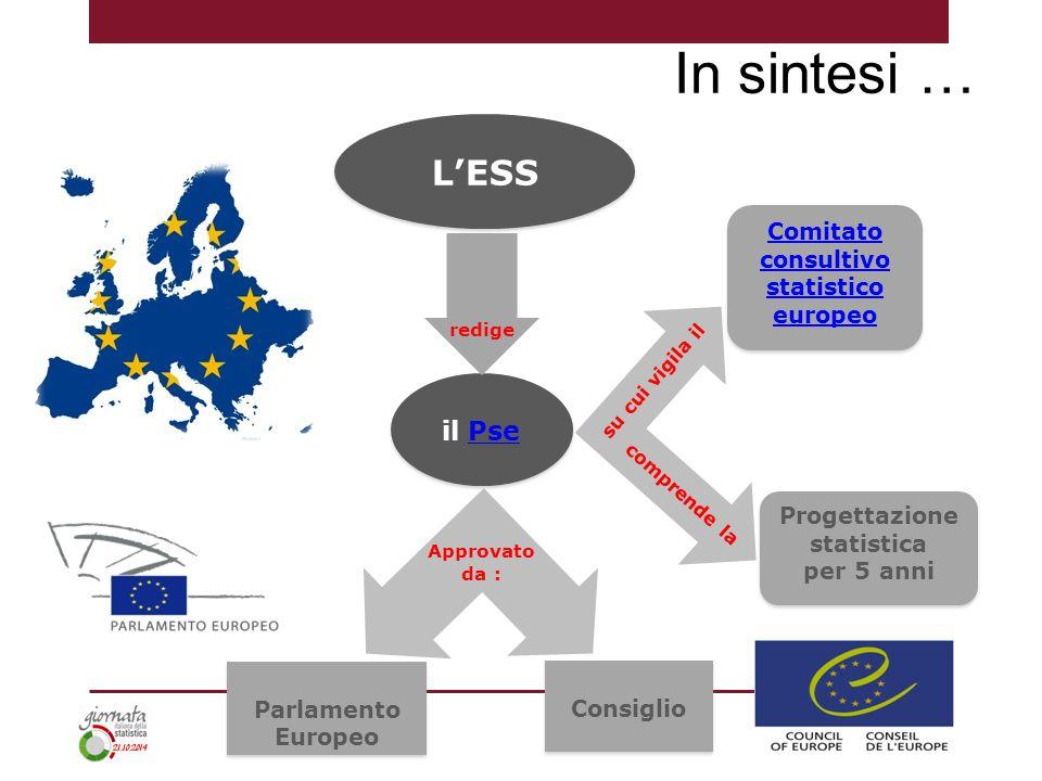il PsePse il PsePse Parlamento Europeo Consiglio redige su cui vigila il comprende la Comitato consultivo statistico europeo Comitato consultivo stati