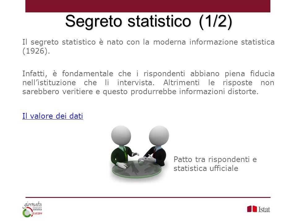 Il segreto statistico è nato con la moderna informazione statistica (1926). Infatti, è fondamentale che i rispondenti abbiano piena fiducia nell'istit