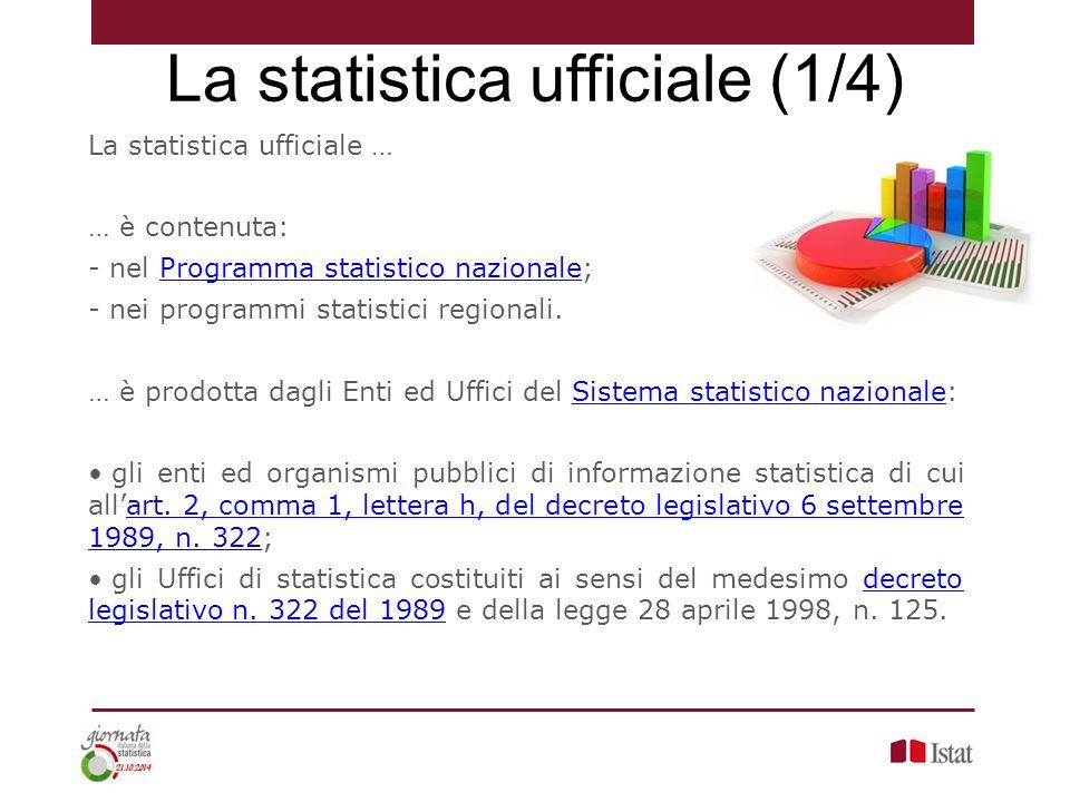 La statistica ufficiale … … è contenuta: - nel Programma statistico nazionale;Programma statistico nazionale - nei programmi statistici regionali. … è