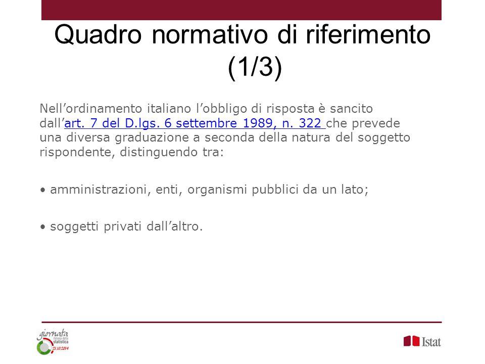 Nell'ordinamento italiano l'obbligo di risposta è sancito dall'art. 7 del D.lgs. 6 settembre 1989, n. 322 che prevede una diversa graduazione a second