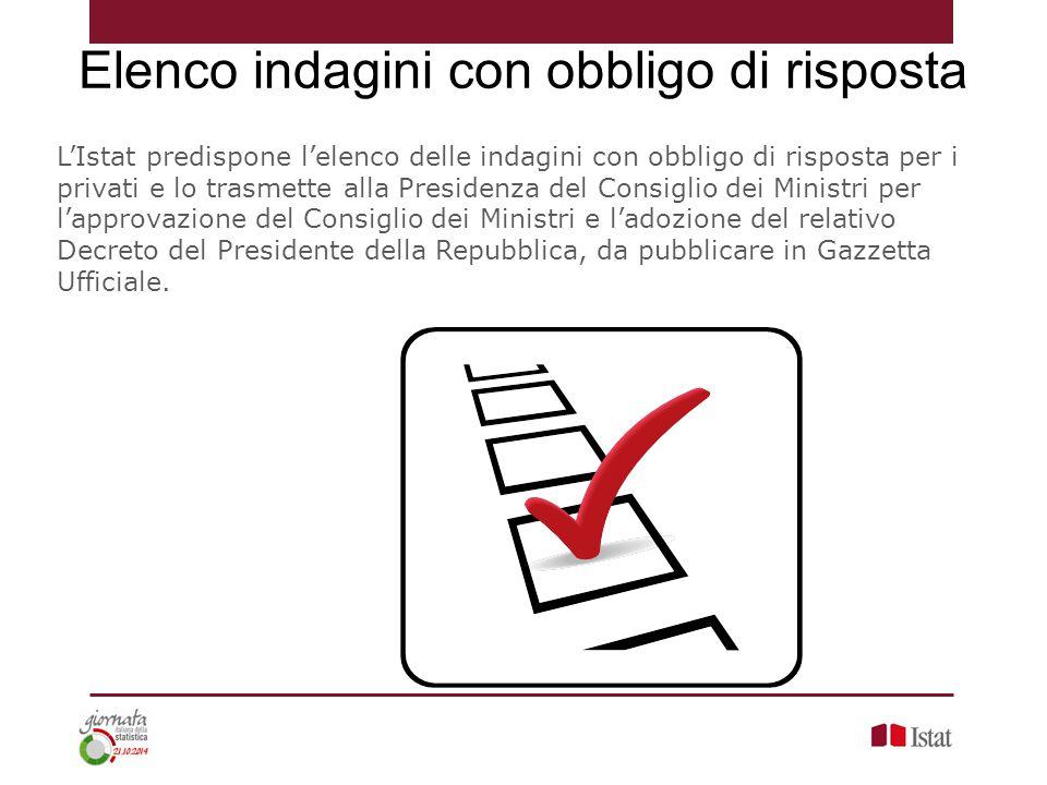 L'Istat predispone l'elenco delle indagini con obbligo di risposta per i privati e lo trasmette alla Presidenza del Consiglio dei Ministri per l'appro