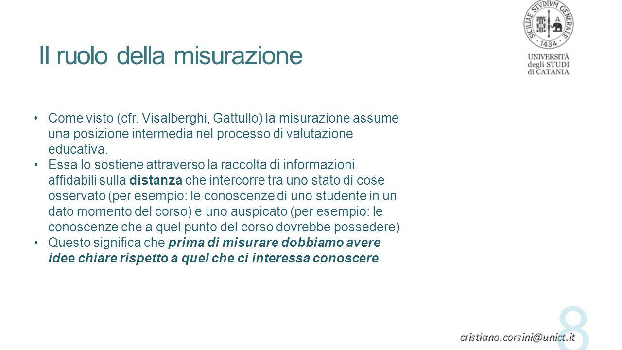 Il ruolo della misurazione Come visto (cfr. Visalberghi, Gattullo) la misurazione assume una posizione intermedia nel processo di valutazione educativ